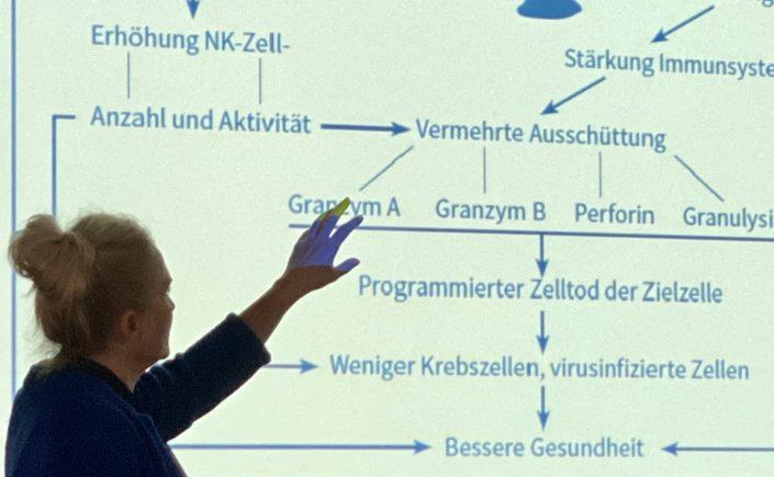 Waldgesundheits-Expertin in Bad Dürrheim